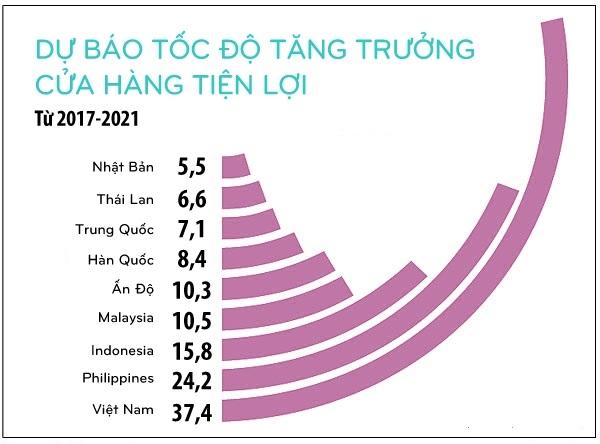 hai-ong-lon-chuoi-cua-hang-tien-loi-nhat-tai-viet-nam-nguoi-tham-vong-banh-truong-ke-thua-lo-1